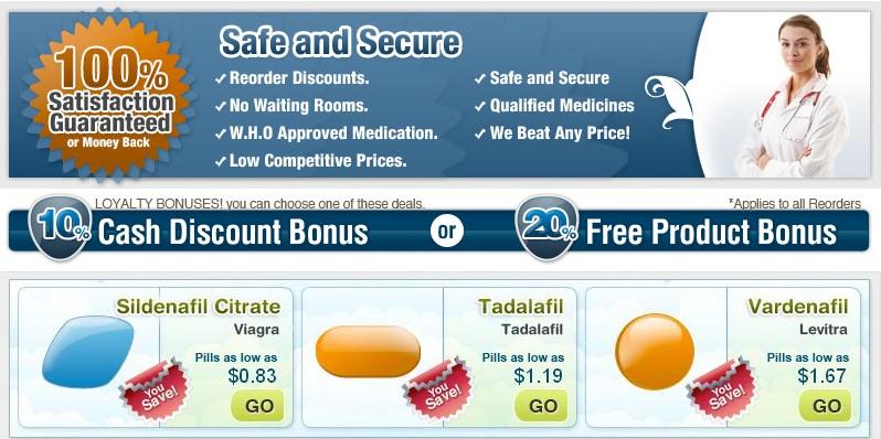 Best way buy cialis online